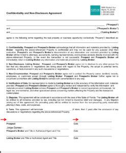 Non Disclosure Agreement. Documento requerido en ciertas ocasiones antes de ver un negocio.